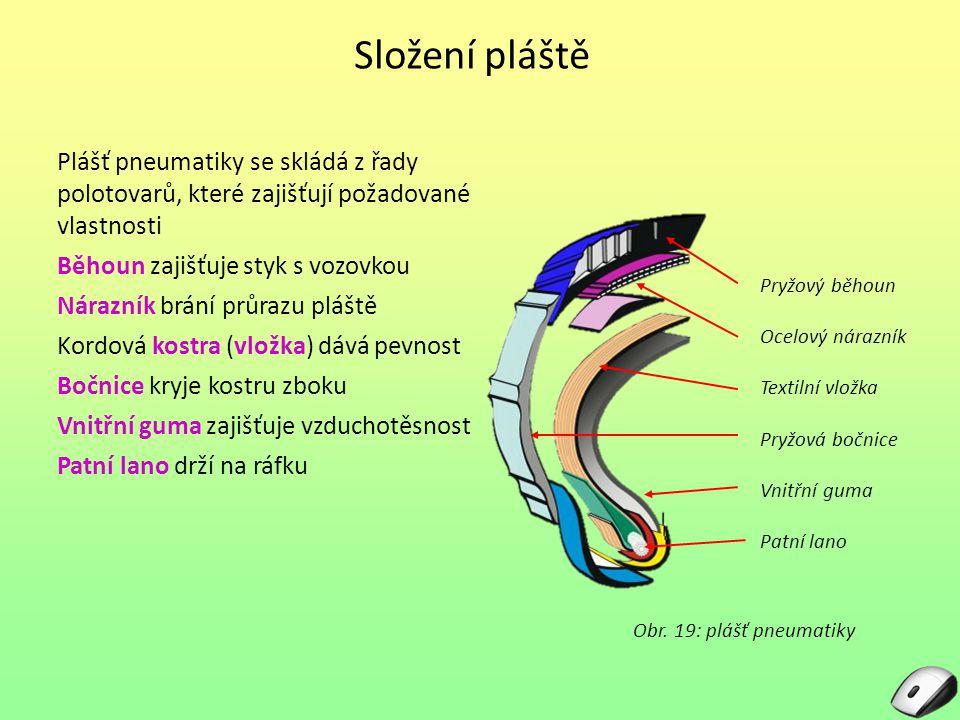 Složení pláště Plášť pneumatiky se skládá z řady polotovarů, které zajišťují požadované vlastnosti Běhoun zajišťuje styk s vozovkou Nárazník brání prů