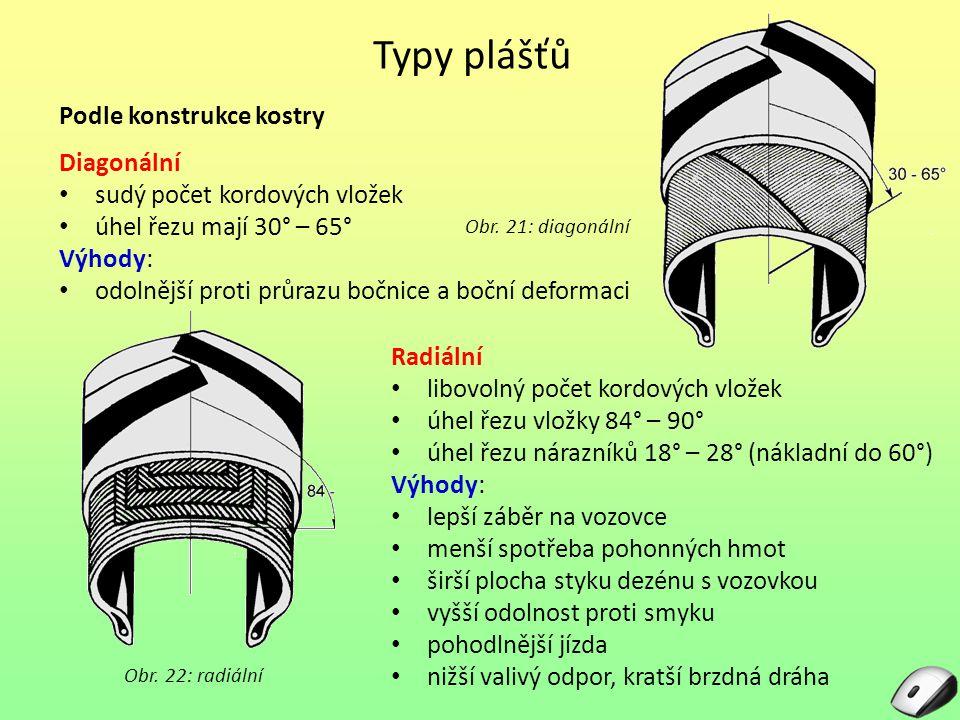 Typy plášťů Podle konstrukce kostry Obr. 22: radiální Diagonální sudý počet kordových vložek úhel řezu mají 30° – 65° Výhody: odolnější proti průrazu
