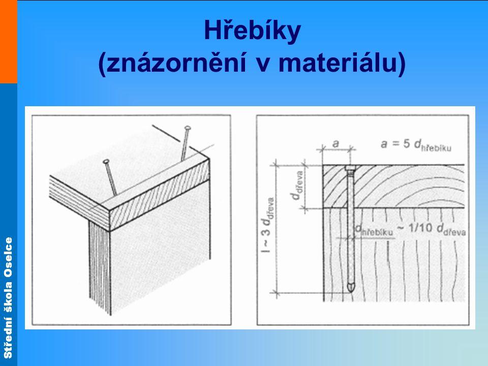 Střední škola Oselce Hřebíky (použití) Pro určení správné délky hřebíku platí, že délka hřebíku musí být 3x delší, než je přibíjený materiál.