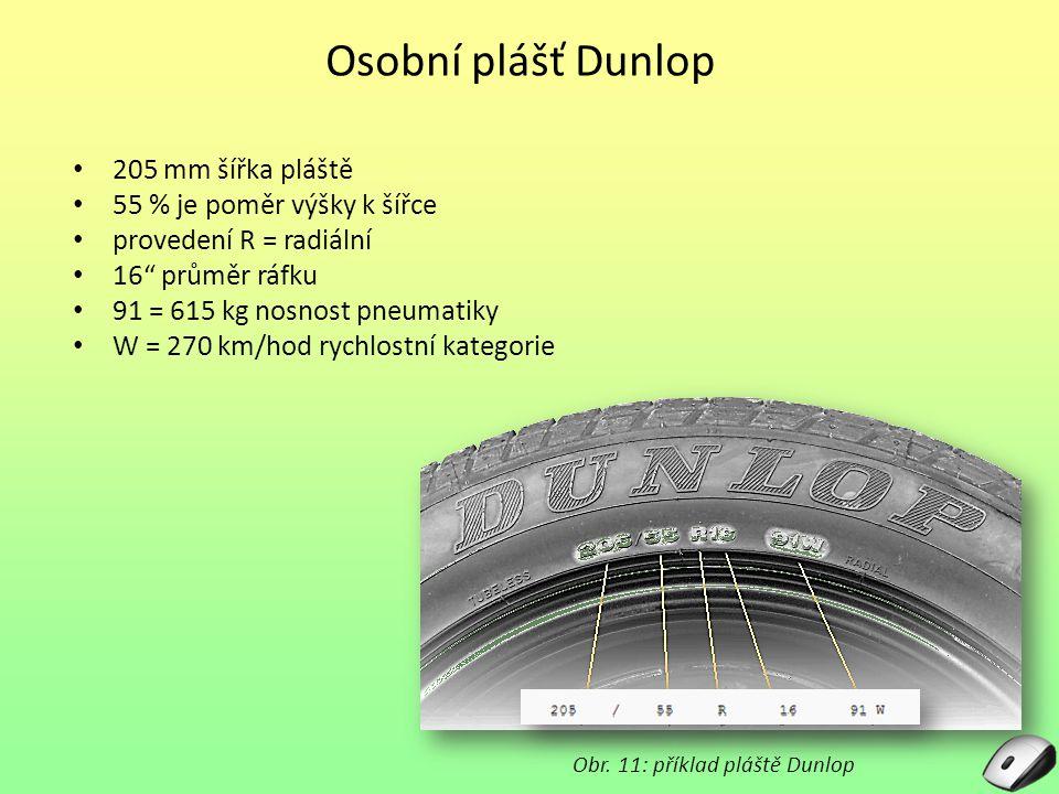 Osobní plášť Dunlop Obr.