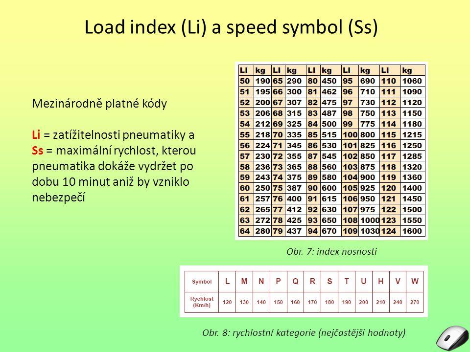 Load index (Li) a speed symbol (Ss) Obr.