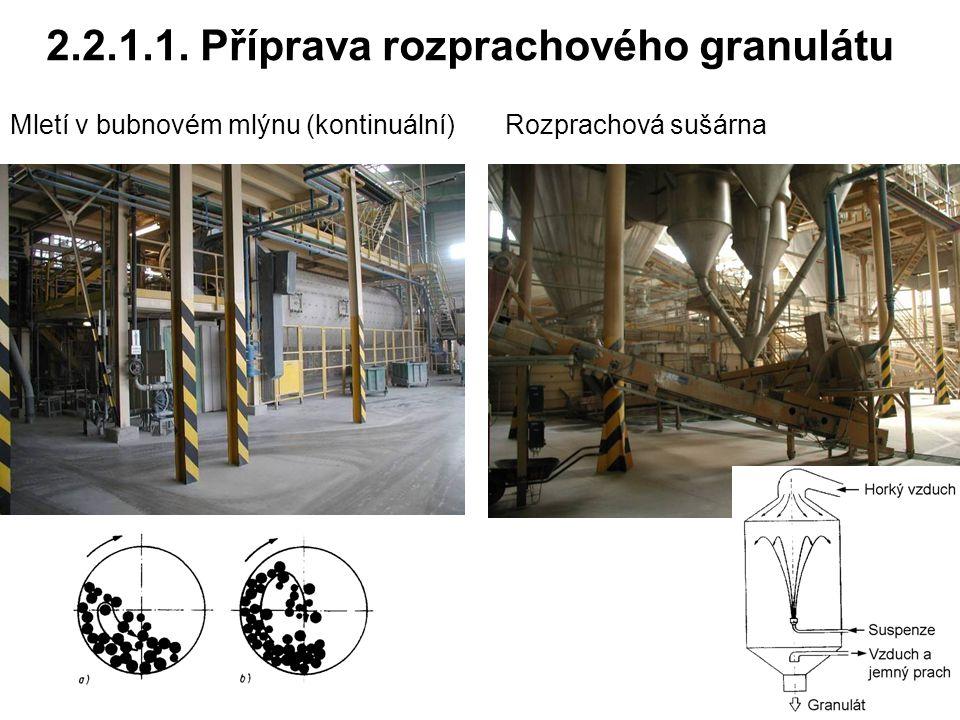 2.2.2 Povrchové úpravy Nanášení glazur (engob) a dekorů (Rotocolor a sítotisk)
