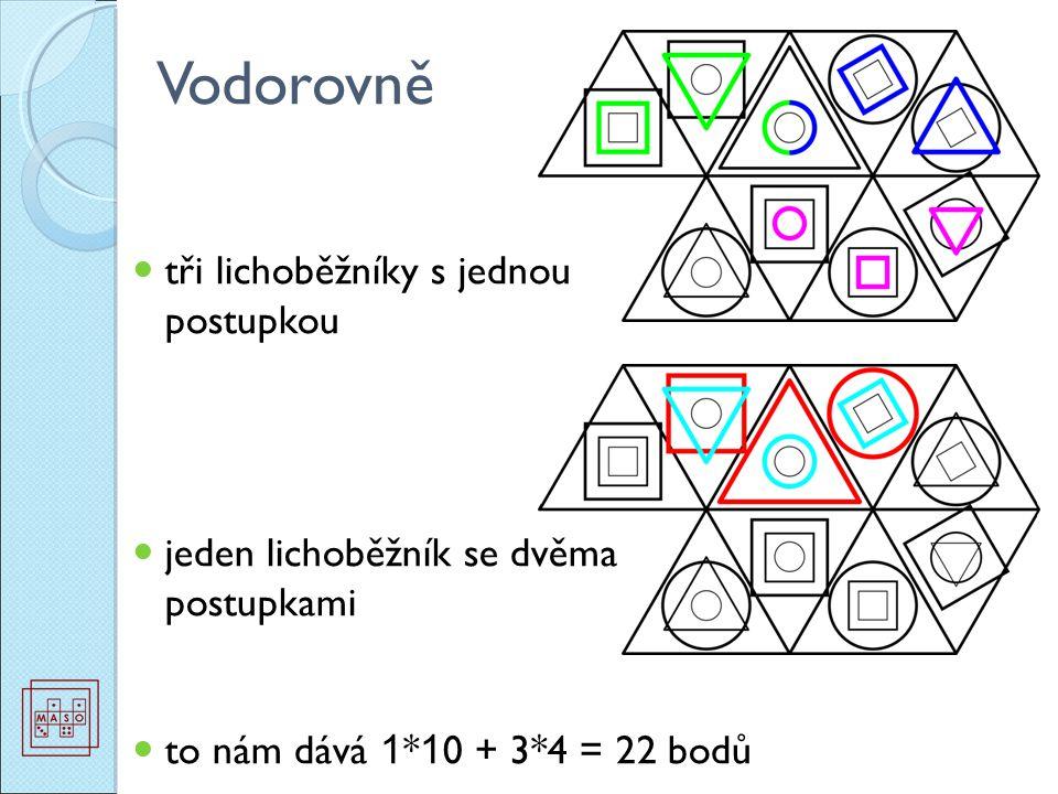 tři lichoběžníky s jednou postupkou jeden lichoběžník se dvěma postupkami to nám dává 1 * 1 0 + 3*4 = 22 bodů Vodorovně