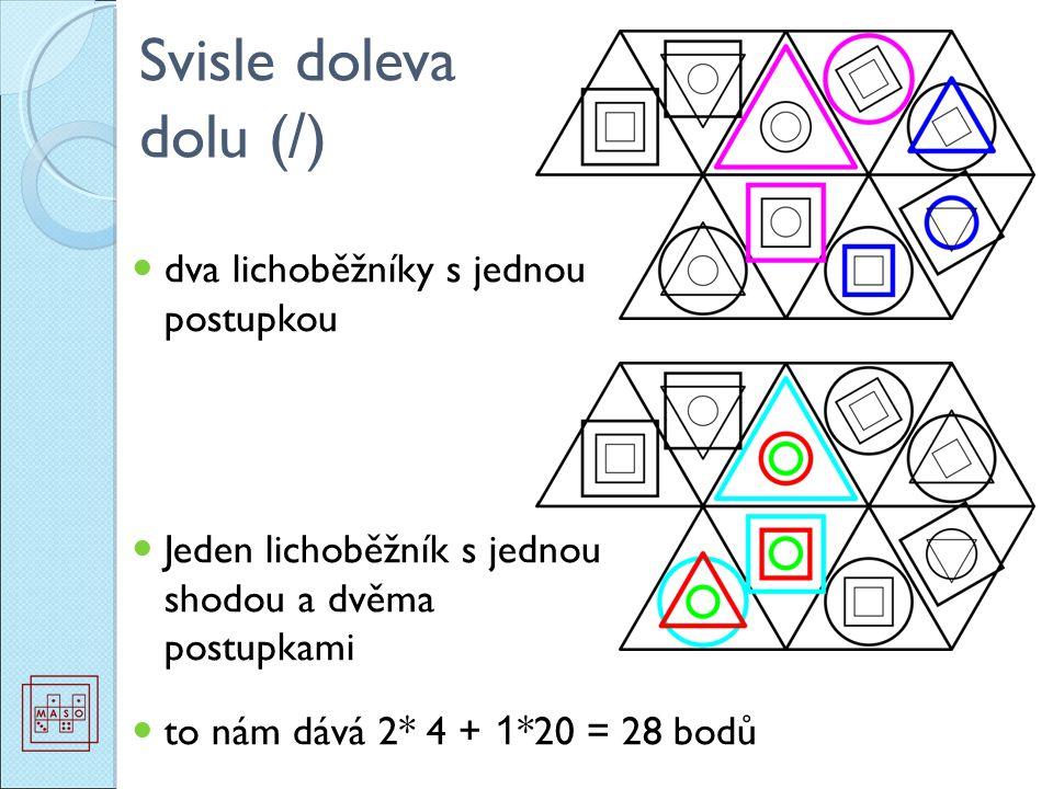 Svisle doleva dolu ( / ) dva lichoběžníky s jednou postupkou Jeden lichoběžník s jednou shodou a dvěma postupkami to nám dává 2* 4 + 1 *20 = 28 bodů