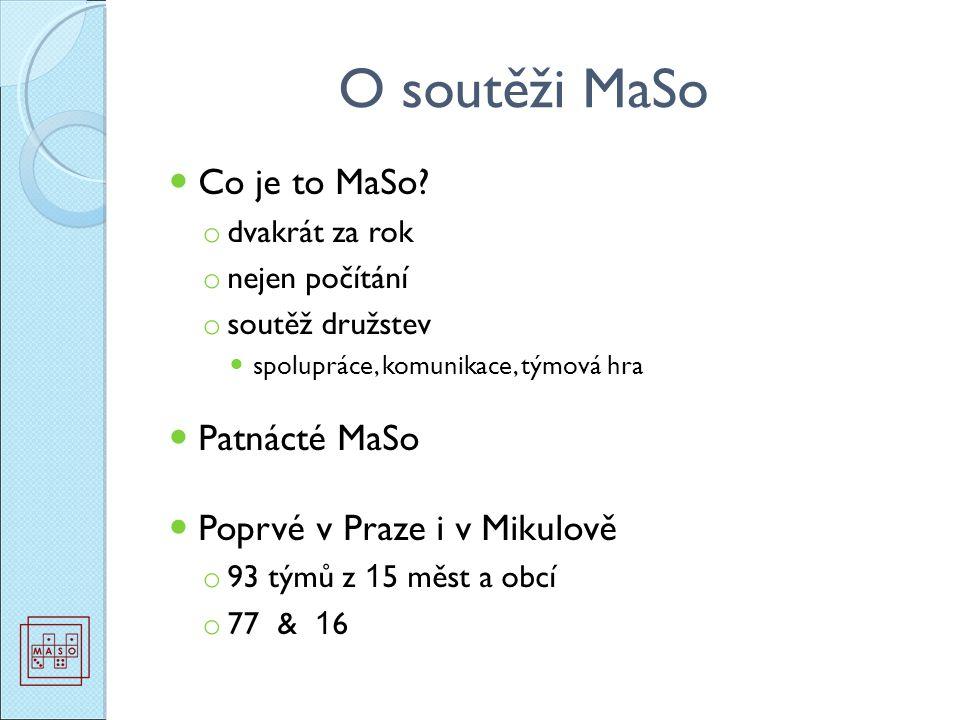 Organizace Studenti a přátelé matfyzu Sponzoři: maso.mff.cuni.cz