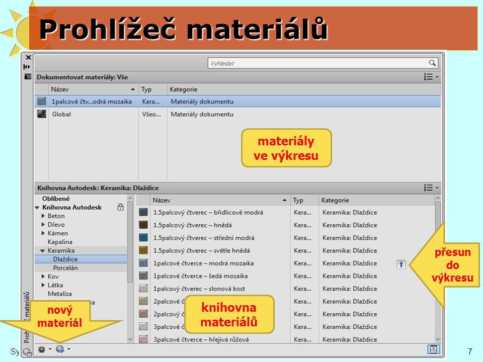 Editor materiálů položky podle vybraného typu barva procedurální mapa obrázek odrazivost průhlednost nerovnost (proc.