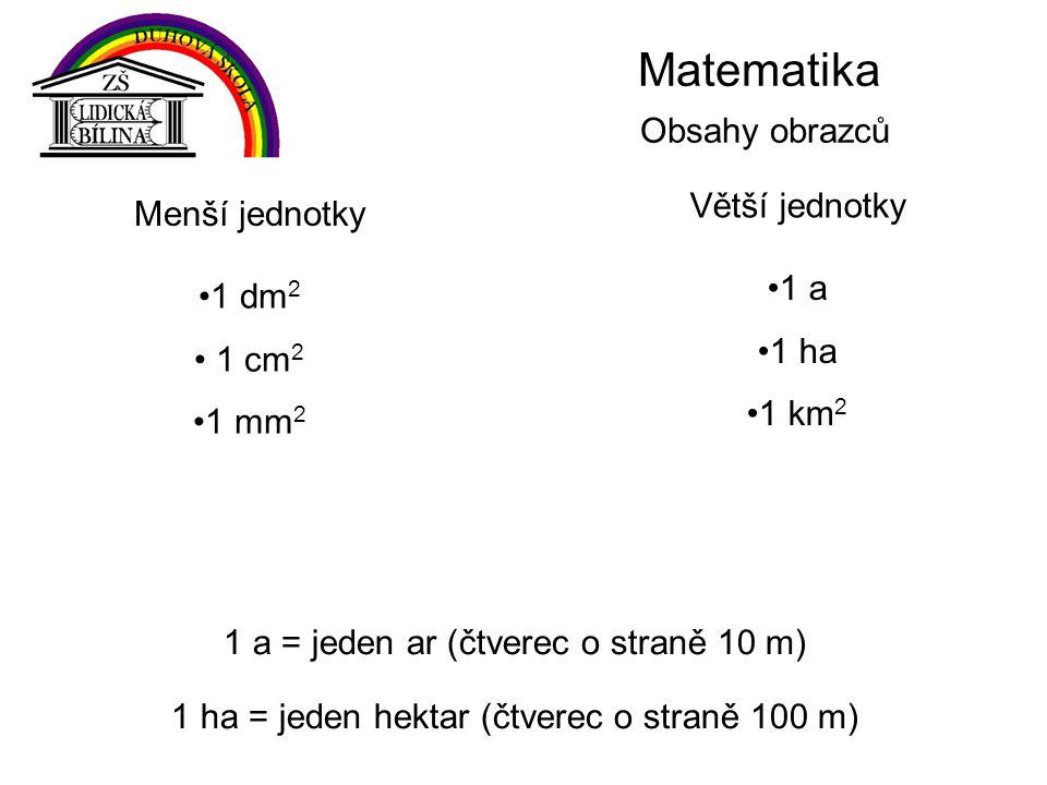 Matematika Obsahy obrazců 1 a = jeden ar (čtverec o straně 10 m) Menší jednotky 1 dm 2 1 cm 2 1 mm 2 Větší jednotky 1 a 1 ha 1 km 2 1 ha = jeden hektar (čtverec o straně 100 m)