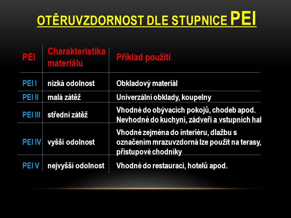 OTĚRUVZDORNOST DLE STUPNICE PEI PEI Charakteristika materiálu Příklad použití PEI Inízká odolnostObkladový materiál PEI IImalá zátěžUniverzální obklad