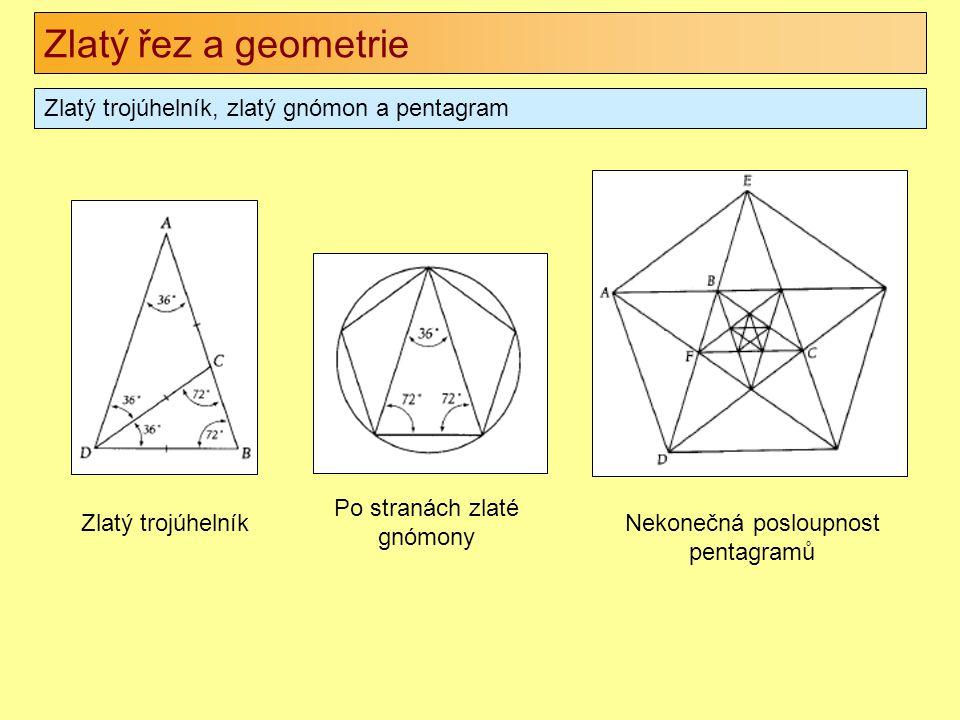 Zlatý řez a geometrie Zlatý trojúhelník, zlatý gnómon a pentagram Po stranách zlaté gnómony Zlatý trojúhelníkNekonečná posloupnost pentagramů