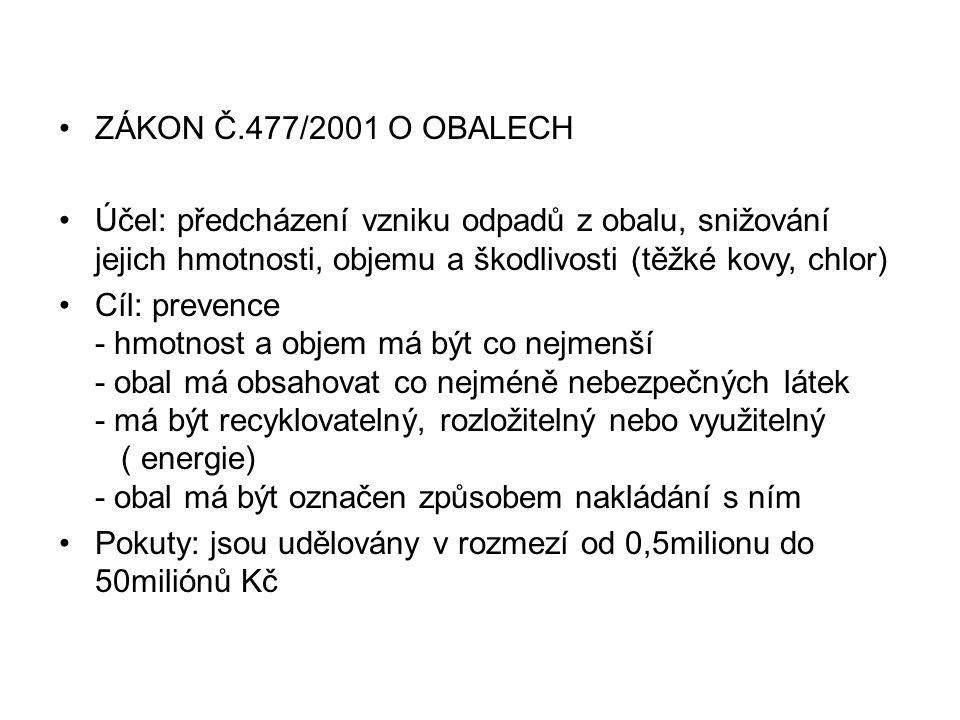 ZÁKON Č.477/2001 O OBALECH Účel: předcházení vzniku odpadů z obalu, snižování jejich hmotnosti, objemu a škodlivosti (těžké kovy, chlor) Cíl: prevence
