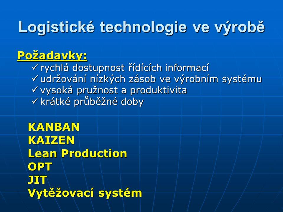 Logistické technologie ve výrobě Požadavky: rychlá dostupnost řídících informací rychlá dostupnost řídících informací udržování nízkých zásob ve výrob