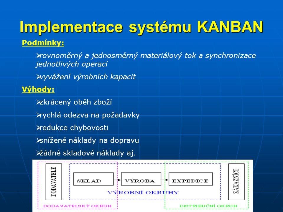 Implementace systému KANBAN Podmínky:  rovnoměrný a jednosměrný materiálový tok a synchronizace jednotlivých operací  vyvážení výrobních kapacit Výh