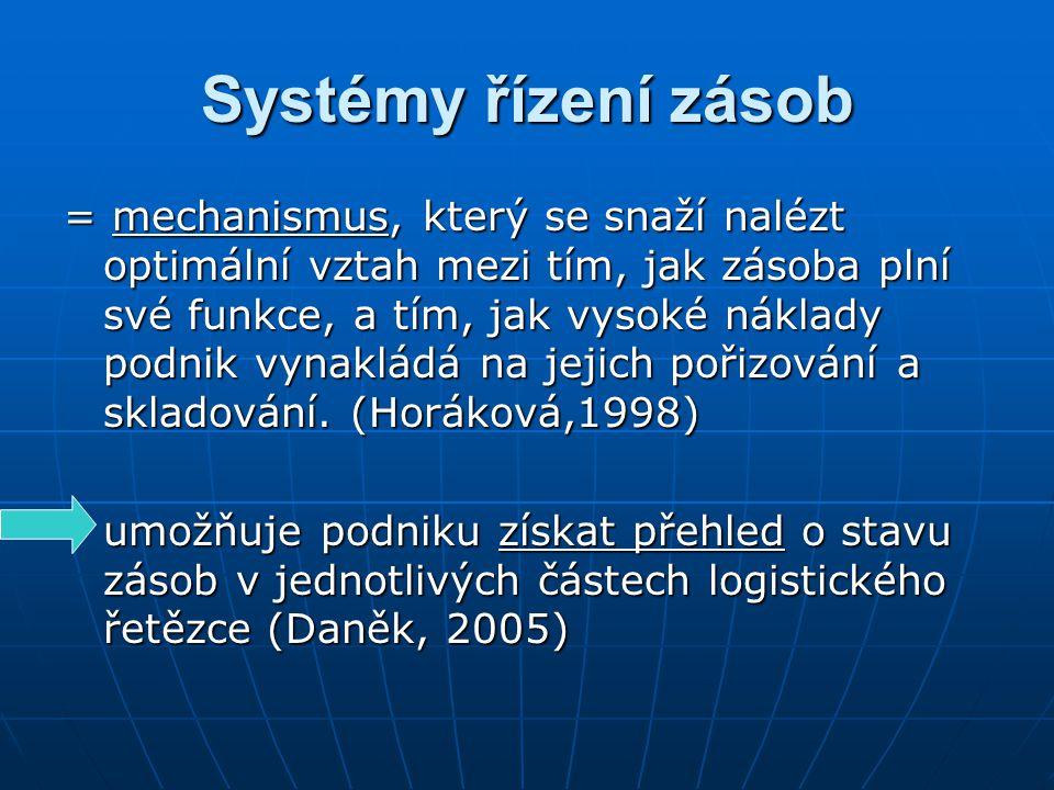 Systémy řízení zásob = mechanismus, který se snaží nalézt optimální vztah mezi tím, jak zásoba plní své funkce, a tím, jak vysoké náklady podnik vynak