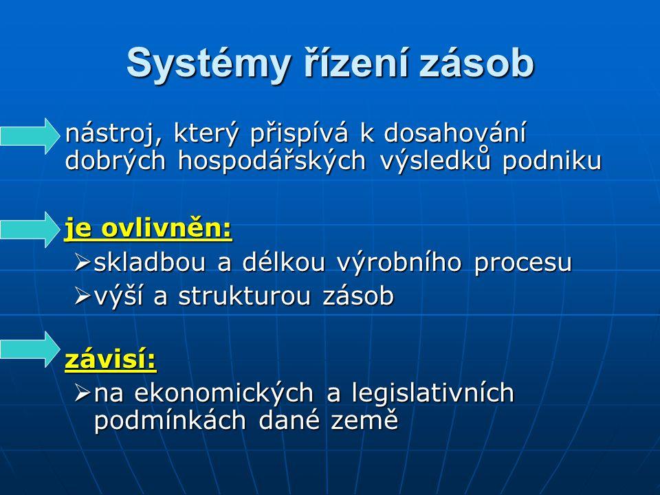 Systémy řízení zásob nástroj, který přispívá k dosahování dobrých hospodářských výsledků podniku je ovlivněn:  skladbou a délkou výrobního procesu 