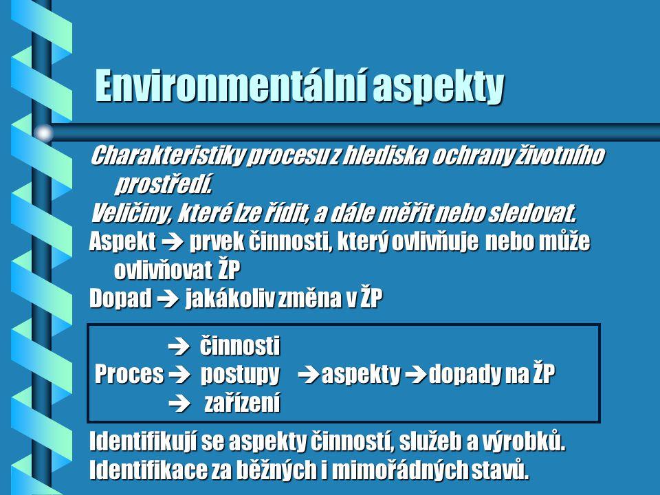 Znaky jakosti Charakteristiky procesu z hlediska jakosti. Veličiny, které lze měřit nebo sledovat b znaky jakosti výrobků - ukazují dodržení shody pro