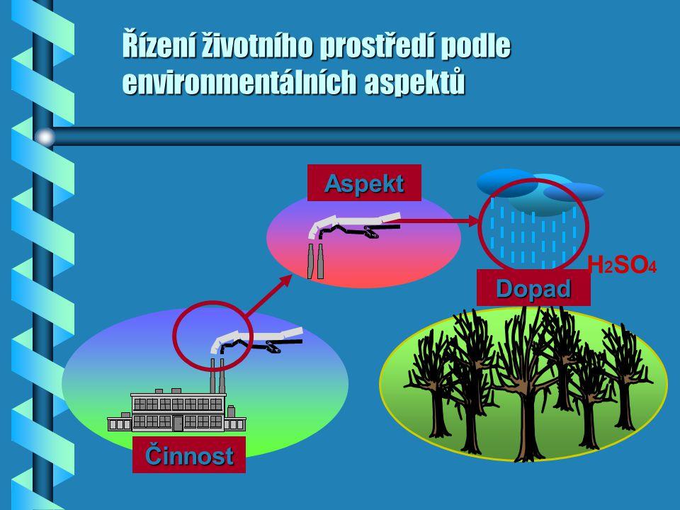 Charakteristiky procesu z hlediska ochrany životního prostředí. Veličiny, které lze řídit, a dále měřit nebo sledovat. Aspekt  prvek činnosti, který