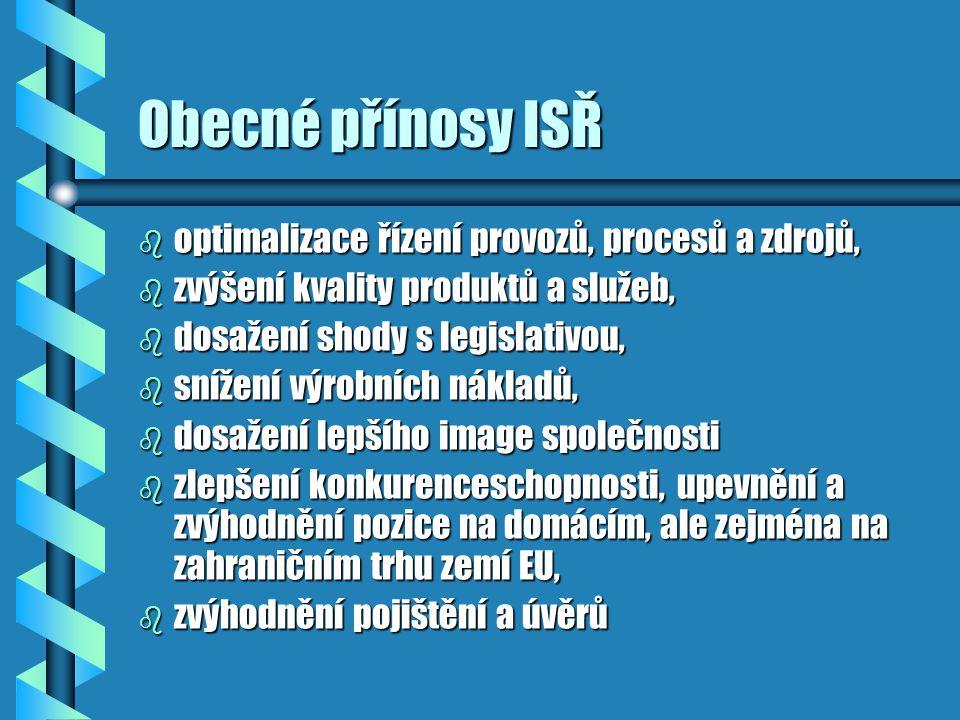 Mapa dokumentace ISŘ Integrovaná politika Cíle a programy IPR Směrnice, příkazy ředitele Karty procesů Místní provozní předpisy a zvláštní dokumenty Z