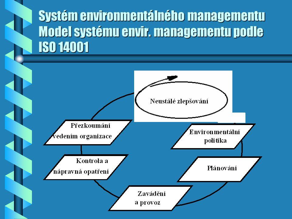 Popis hlavních procesů pomocí b znaků jakosti b environmentálních aspektů b nebezpečí pro BOZP