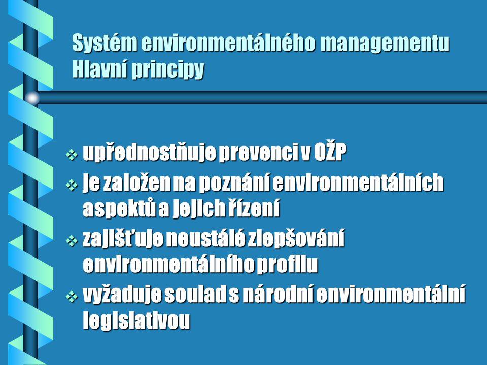 Systém environmentálného managementu Hlavní principy  upřednostňuje prevenci v OŽP  je založen na poznání environmentálních aspektů a jejich řízení  zajišťuje neustálé zlepšování environmentálního profilu  vyžaduje soulad s národní environmentální legislativou