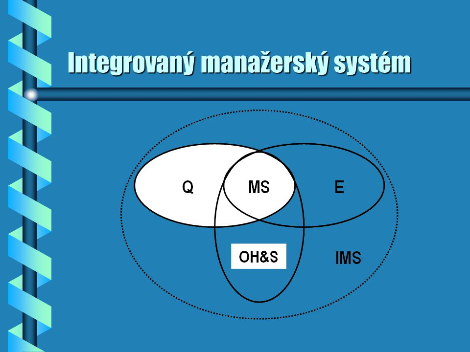 Systém managementu BOZP Hlavní principy  upřednostňuje prevenci při zajišťování BOZP  je založen na poznání nebezpečí, hodnocení a řízení rizik BOZP