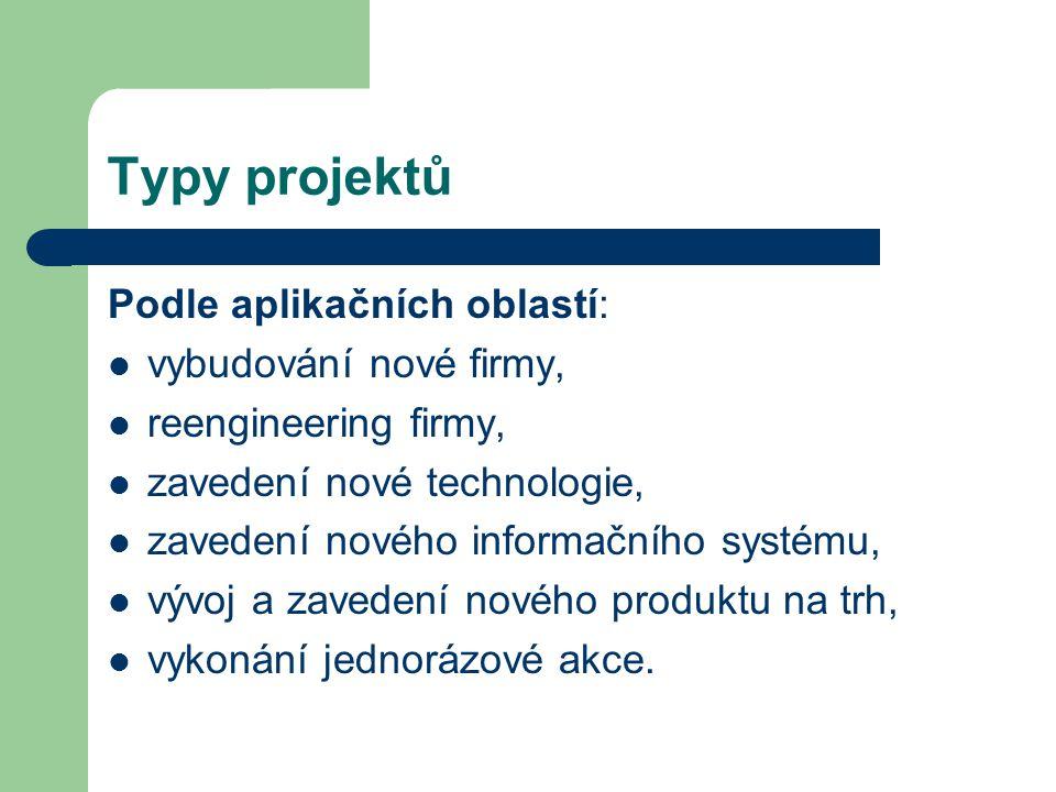 Typy projektů Podle aplikačních oblastí: vybudování nové firmy, reengineering firmy, zavedení nové technologie, zavedení nového informačního systému,