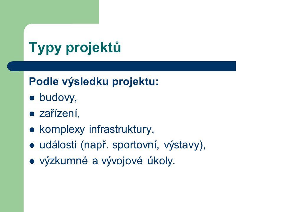 Typy projektů Podle výsledku projektu: budovy, zařízení, komplexy infrastruktury, události (např. sportovní, výstavy), výzkumné a vývojové úkoly.