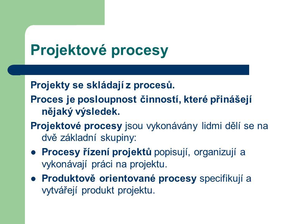 Projektové procesy Projekty se skládají z procesů. Proces je posloupnost činností, které přinášejí nějaký výsledek. Projektové procesy jsou vykonávány
