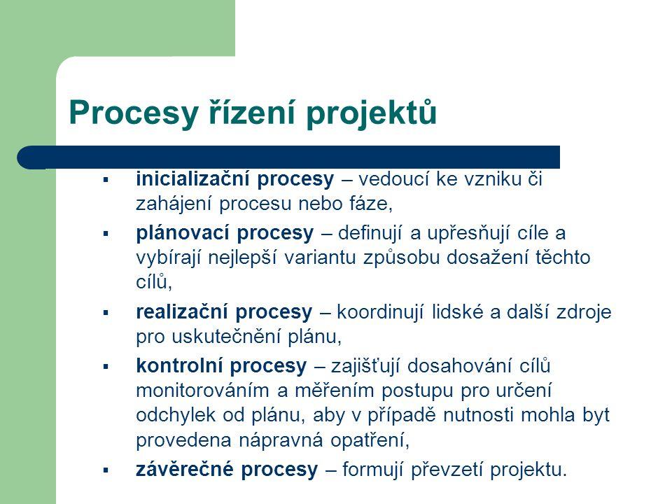 Procesy řízení projektů  inicializační procesy – vedoucí ke vzniku či zahájení procesu nebo fáze,  plánovací procesy – definují a upřesňují cíle a v