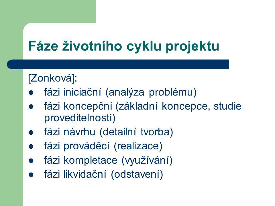 Fáze životního cyklu projektu [Zonková]: fázi iniciační (analýza problému) fázi koncepční (základní koncepce, studie proveditelnosti) fázi návrhu (det