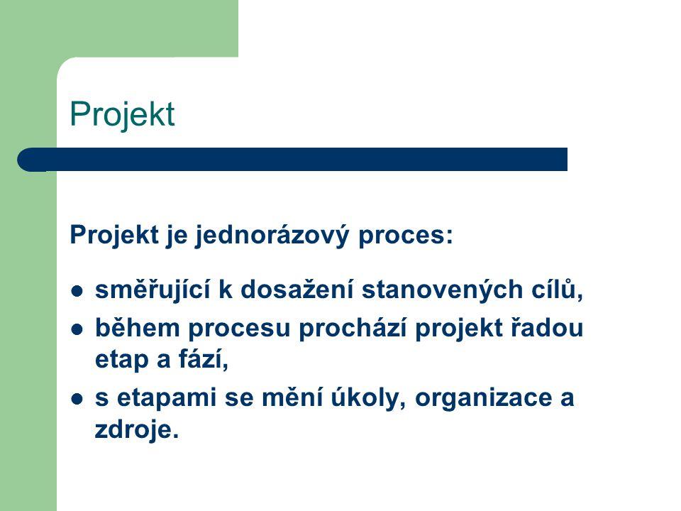 Projekt Projekt je jednorázový proces: směřující k dosažení stanovených cílů, během procesu prochází projekt řadou etap a fází, s etapami se mění úkol