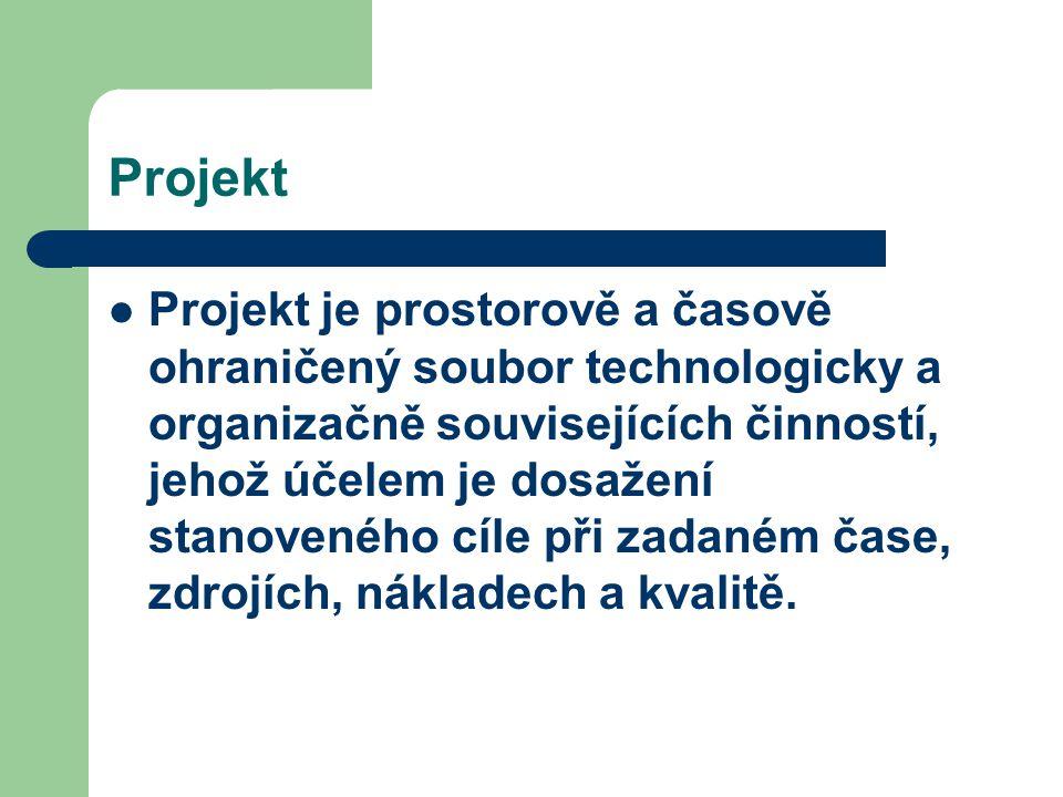 Projekt Projekt je prostorově a časově ohraničený soubor technologicky a organizačně souvisejících činností, jehož účelem je dosažení stanoveného cíle