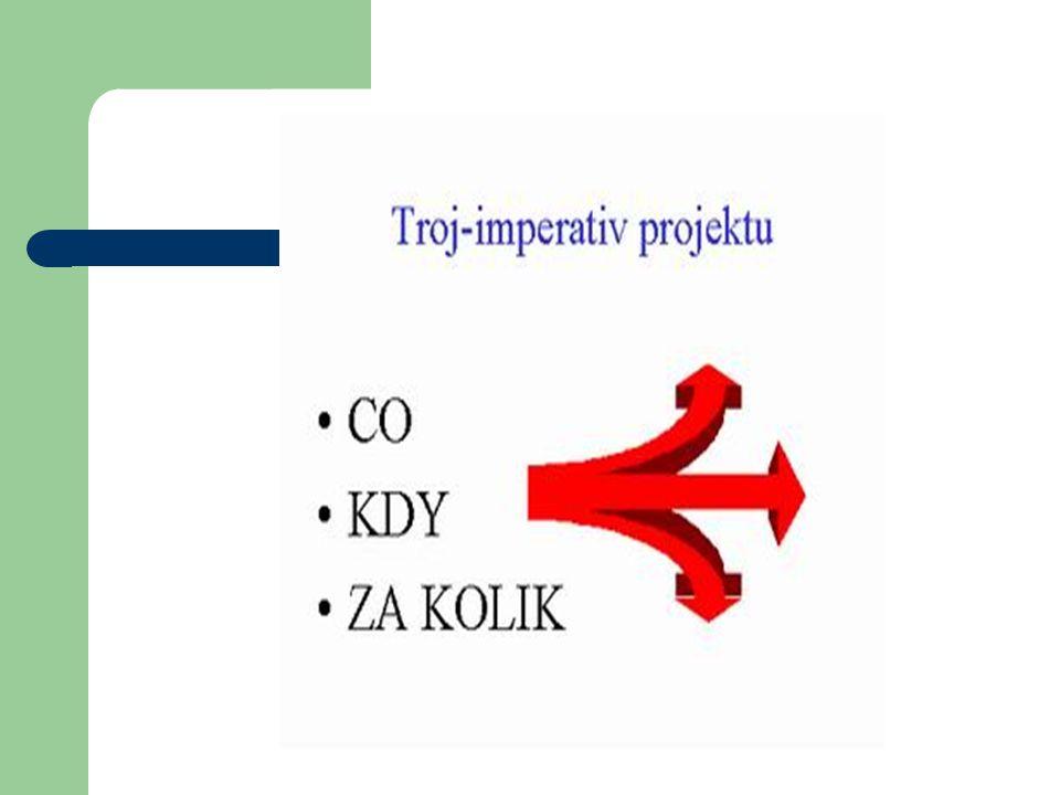 Charakteristiky projektu: rozsah, čas, náklady, kvalita, zdroje, rizika projektu.