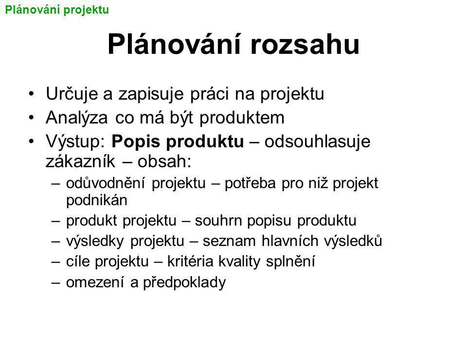 Plánování rozsahu Určuje a zapisuje práci na projektu Analýza co má být produktem Výstup: Popis produktu – odsouhlasuje zákazník – obsah: –odůvodnění