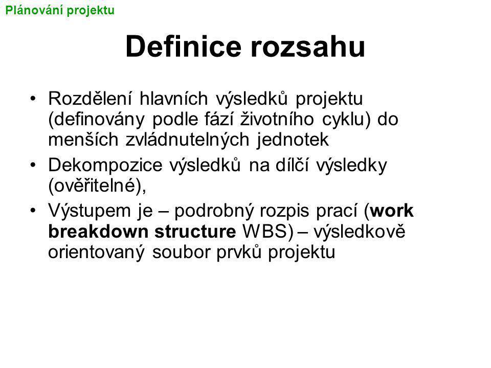 Definice rozsahu Rozdělení hlavních výsledků projektu (definovány podle fází životního cyklu) do menších zvládnutelných jednotek Dekompozice výsledků