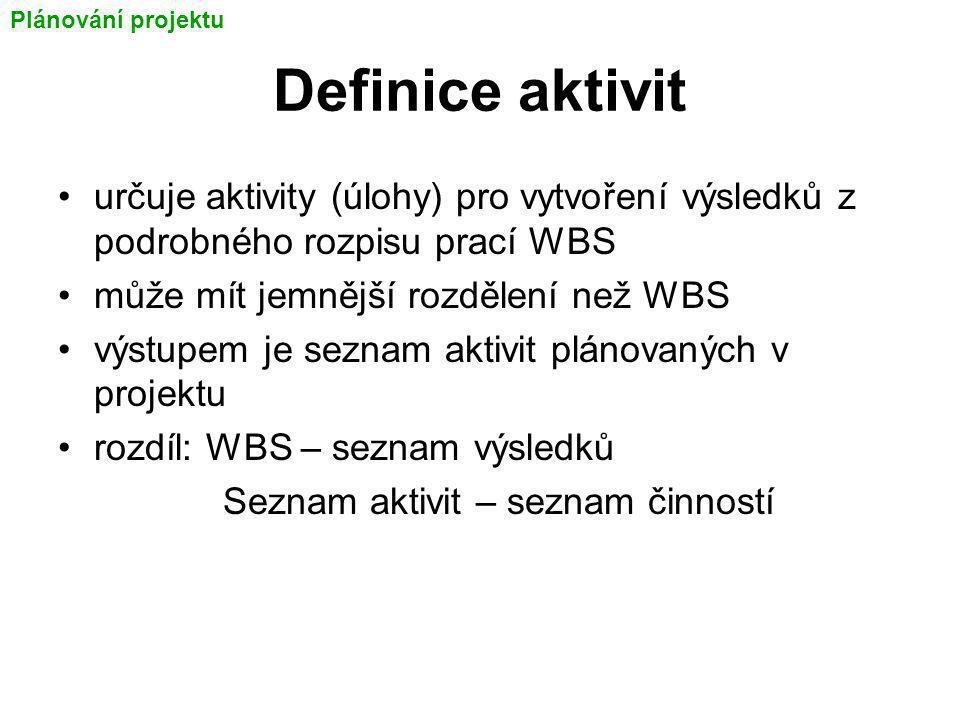 Definice aktivit určuje aktivity (úlohy) pro vytvoření výsledků z podrobného rozpisu prací WBS může mít jemnější rozdělení než WBS výstupem je seznam