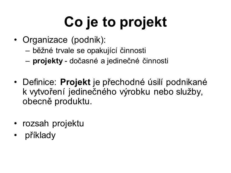 Fáze projektu Projekt se většinou skládá z několika na sebe navazujících projektových fází fáze často jména podle výsledků: –definice požadavků (na produkt) –návrh (produktu) –vytvoření (produktu) –testování (produktu) –zahájení činnosti –předání do užívání Deliverable – výsledek fáze projektu