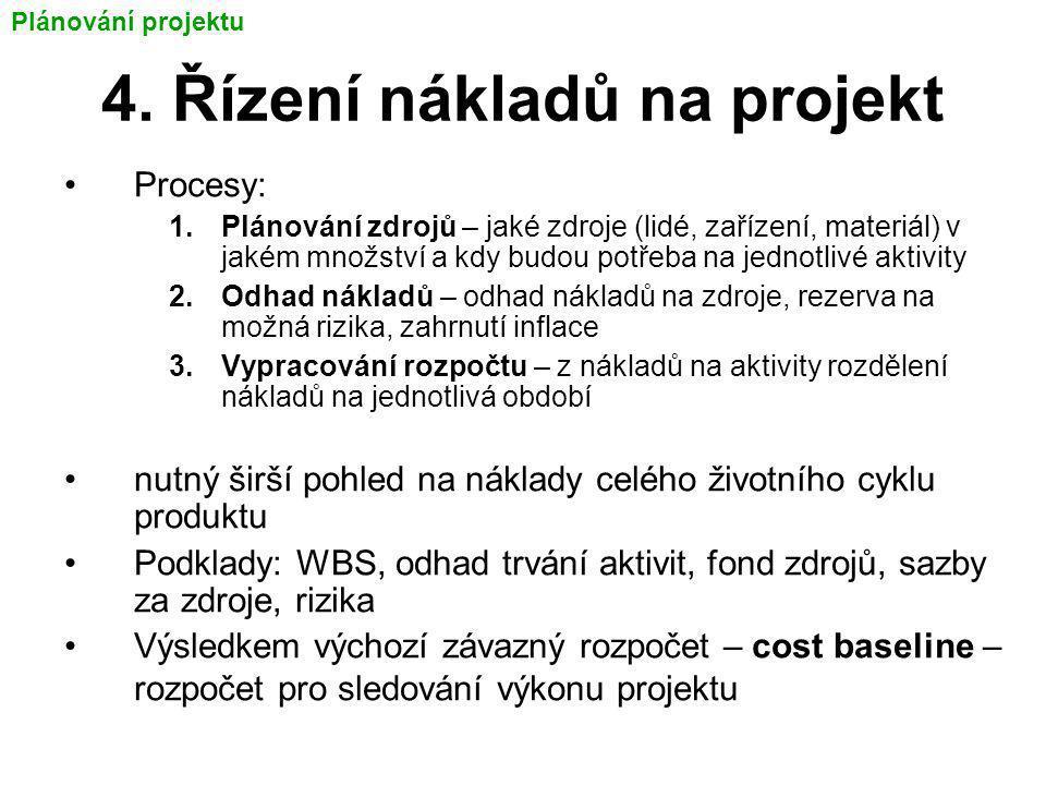 4. Řízení nákladů na projekt Procesy: 1.Plánování zdrojů – jaké zdroje (lidé, zařízení, materiál) v jakém množství a kdy budou potřeba na jednotlivé a