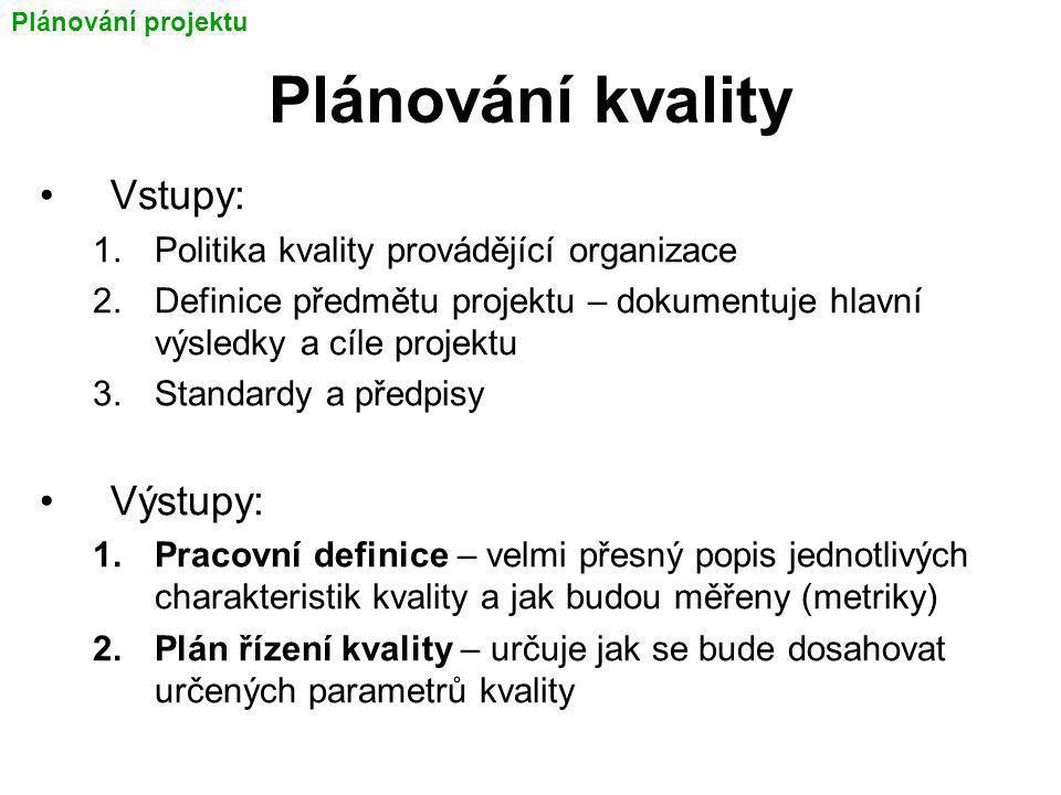 Plánování kvality Vstupy: 1.Politika kvality provádějící organizace 2.Definice předmětu projektu – dokumentuje hlavní výsledky a cíle projektu 3.Stand
