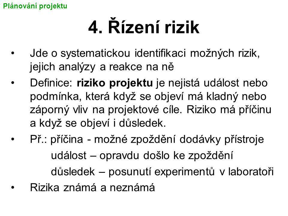 4. Řízení rizik Jde o systematickou identifikaci možných rizik, jejich analýzy a reakce na ně Definice: riziko projektu je nejistá událost nebo podmín