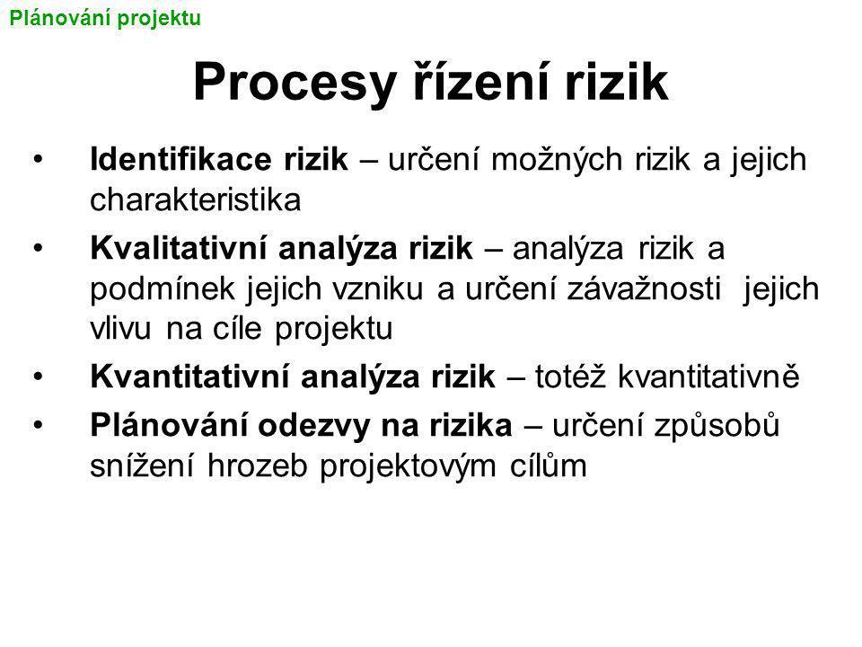 Procesy řízení rizik Identifikace rizik – určení možných rizik a jejich charakteristika Kvalitativní analýza rizik – analýza rizik a podmínek jejich v