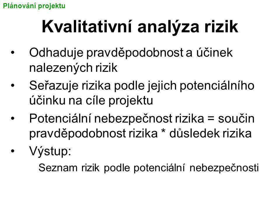 Kvalitativní analýza rizik Odhaduje pravděpodobnost a účinek nalezených rizik Seřazuje rizika podle jejich potenciálního účinku na cíle projektu Poten