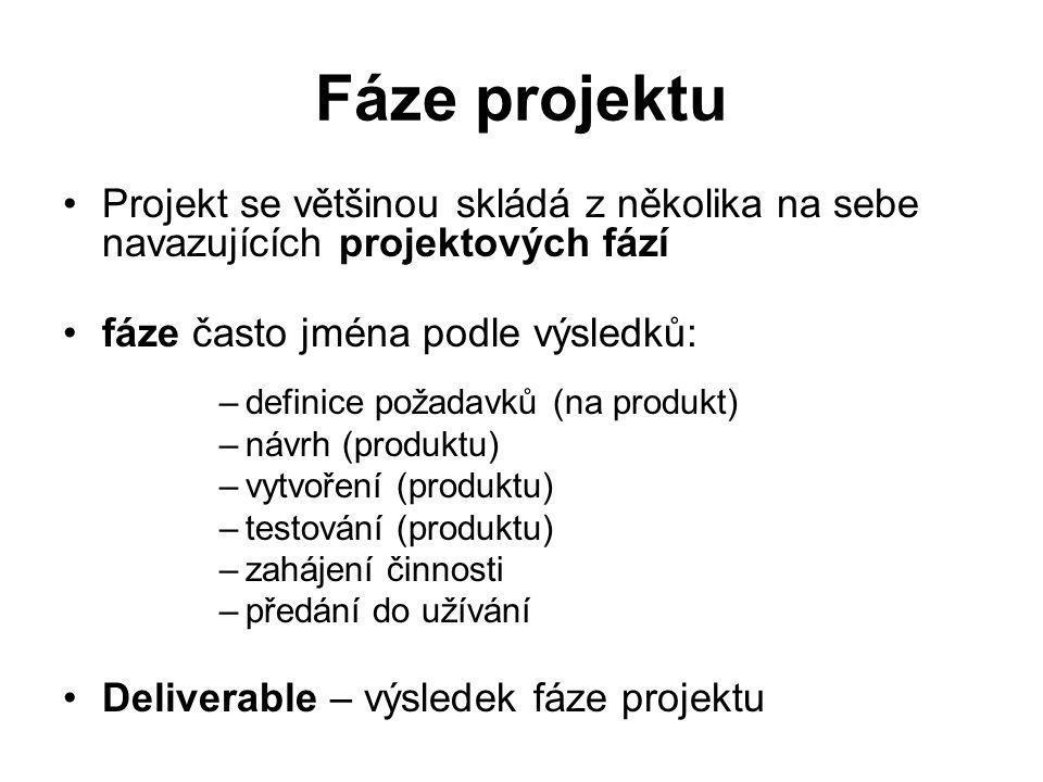 Fáze projektu Projekt se většinou skládá z několika na sebe navazujících projektových fází fáze často jména podle výsledků: –definice požadavků (na pr