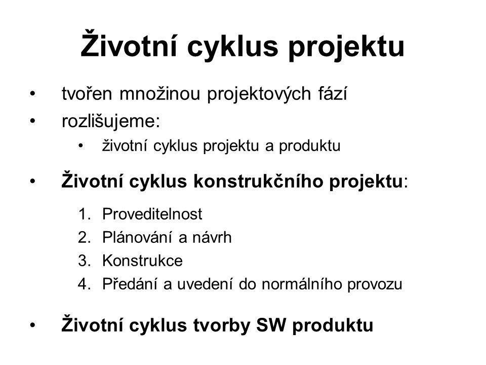 Životní cyklus projektu tvořen množinou projektových fází rozlišujeme: životní cyklus projektu a produktu Životní cyklus konstrukčního projektu: 1.Pro