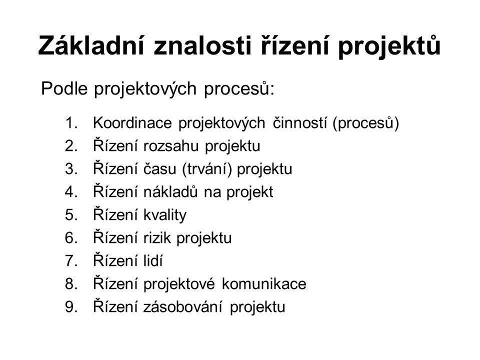 Základní znalosti řízení projektů Podle projektových procesů: 1.Koordinace projektových činností (procesů) 2.Řízení rozsahu projektu 3.Řízení času (tr