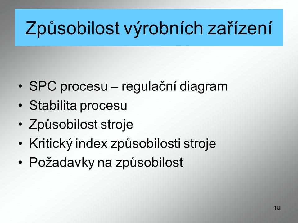 18 Způsobilost výrobních zařízení SPC procesu – regulační diagram Stabilita procesu Způsobilost stroje Kritický index způsobilosti stroje Požadavky na způsobilost