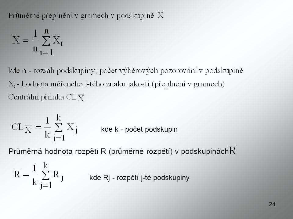 24 kde k - počet podskupin Průměrná hodnota rozpětí R (průměrné rozpětí) v podskupinách kde Rj - rozpětí j-té podskupiny