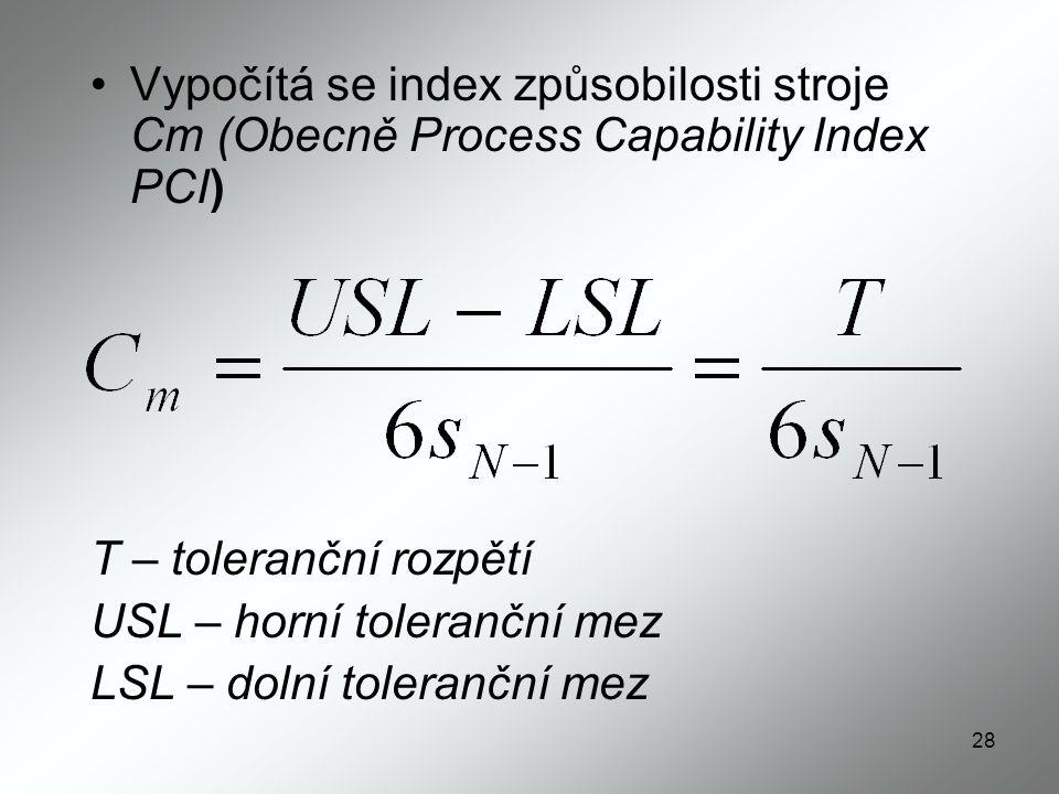 28 Vypočítá se index způsobilosti stroje Cm (Obecně Process Capability Index PCI) T – toleranční rozpětí USL – horní toleranční mez LSL – dolní toleranční mez