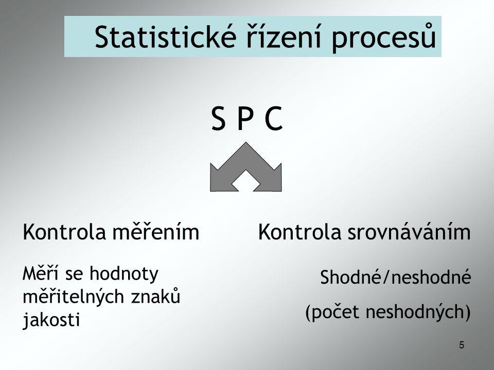 5 Statistické řízení procesů S P CS P C Kontrola měřenímKontrola srovnáváním Měří se hodnoty měřitelných znaků jakosti Shodné/neshodné (počet neshodných)