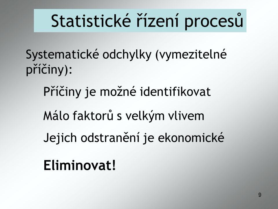 9 Statistické řízení procesů Systematické odchylky (vymezitelné příčiny): Příčiny je možné identifikovat Málo faktorů s velkým vlivem Jejich odstranění je ekonomické Eliminovat!