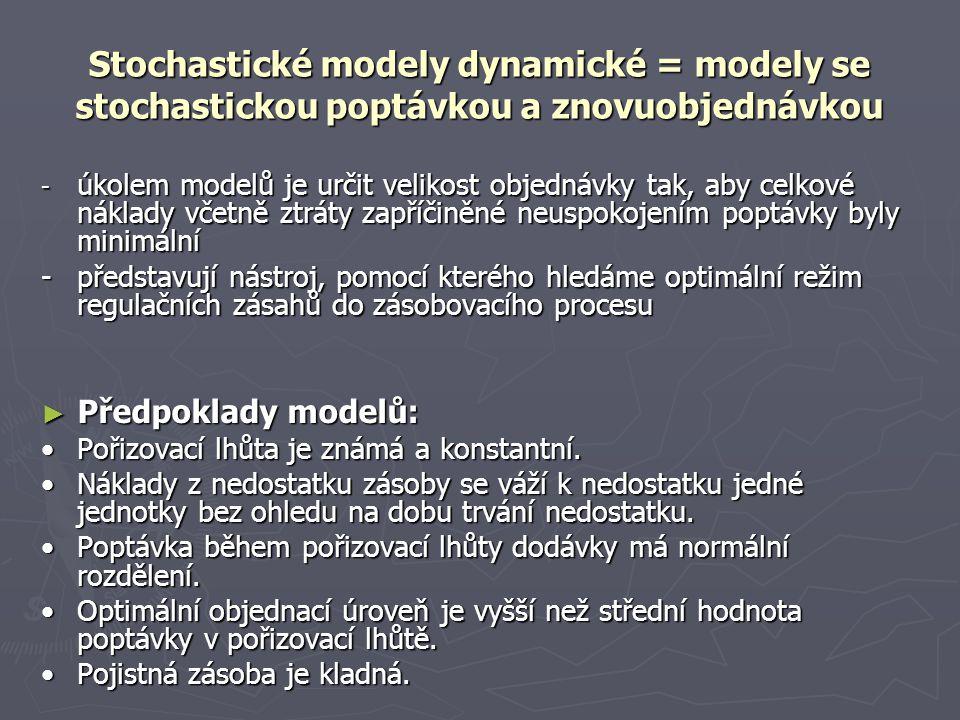 Stochastické modely dynamické = modely se stochastickou poptávkou a znovuobjednávkou - úkolem modelů je určit velikost objednávky tak, aby celkové nák